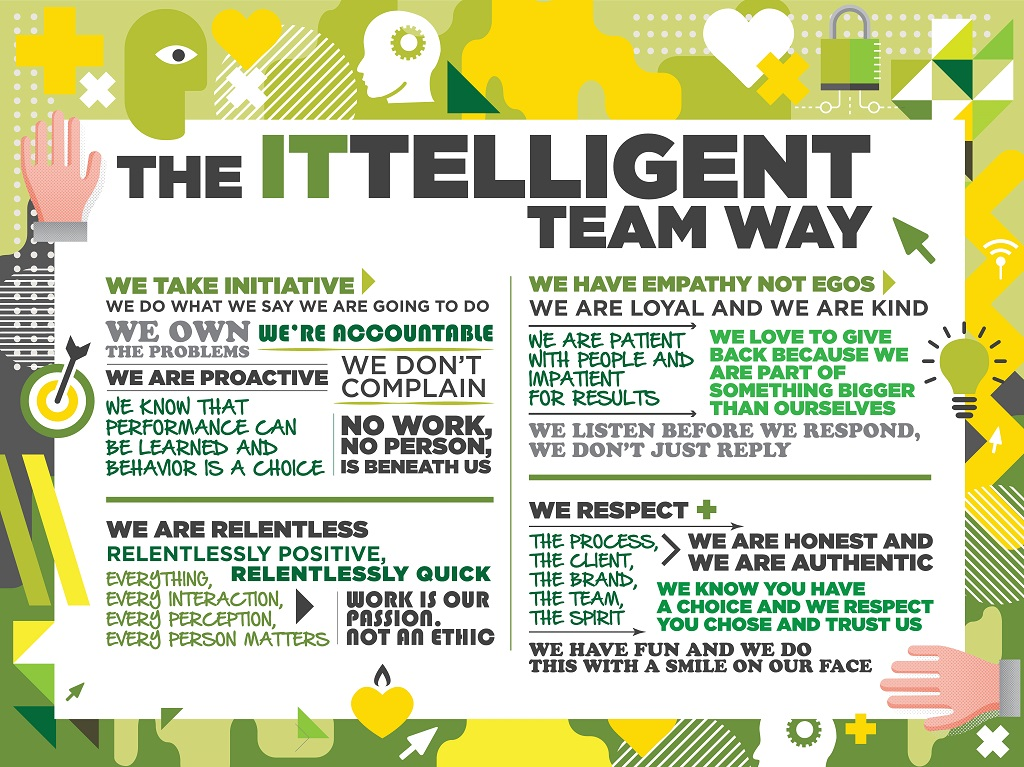 ITtelligent Values